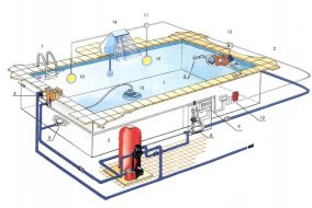 Строительство бассейнов в москве – Строительство деревянного дома