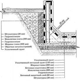 Строительство бетонного бассейна. Арматурные работы и монтаж
